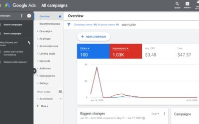 How to advertise on Google- Step 2
